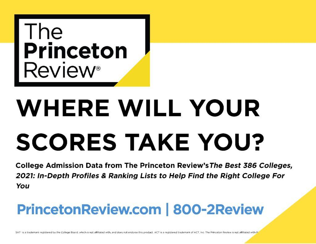 thumbnail of HS_ Where Will Your Scores Take You–Best 386 Colleges